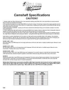 Camshaft Specifications